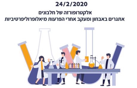 מצגות יום העיון אלקטרופורזה של חלבונים – 24/2/2020